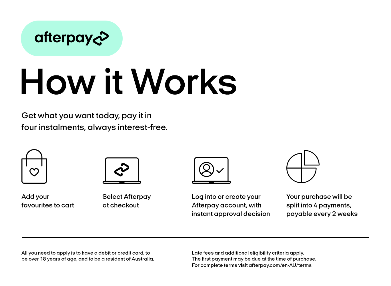 Afterpay_AU_HowitWorks_Desktop_White@1x